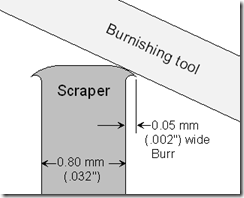 burnishing_angle